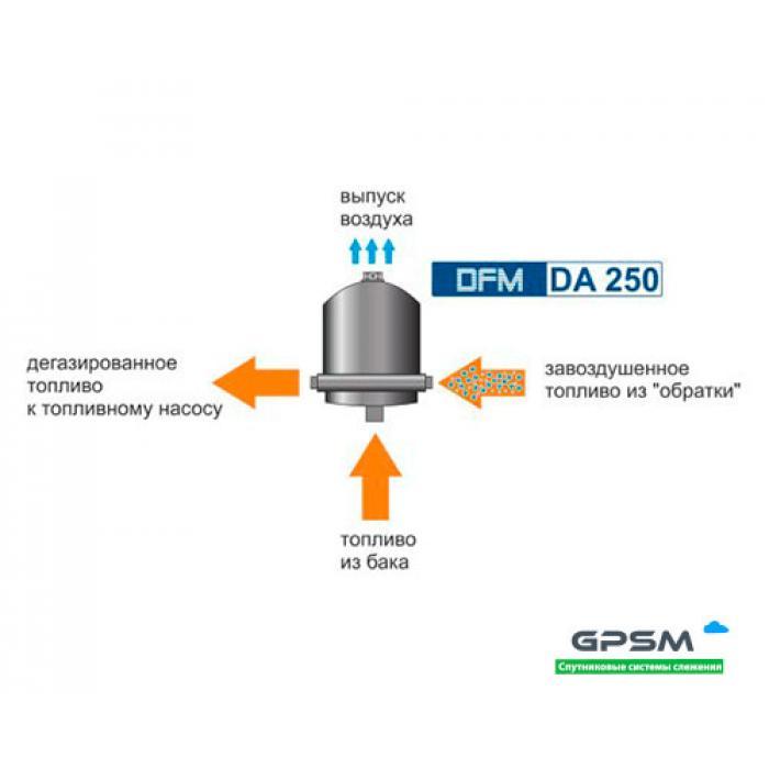 Деаратор DFM DA 250 Технотон