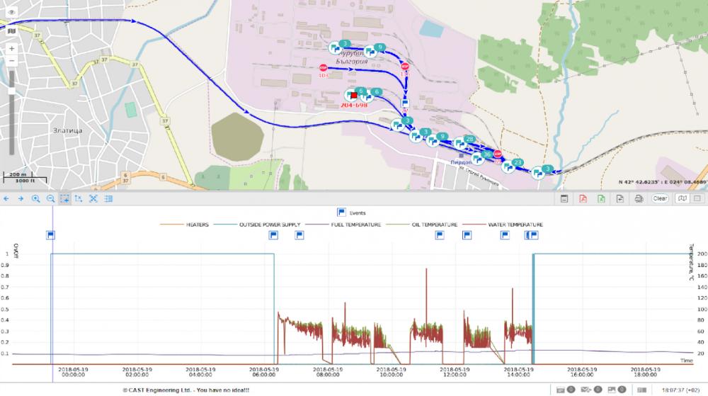 GPS мониторинг локомотивов и тепловозов изображение 2