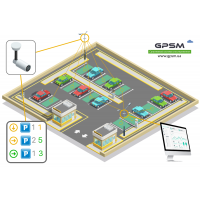 Система управления паркингом GPSM AI parking