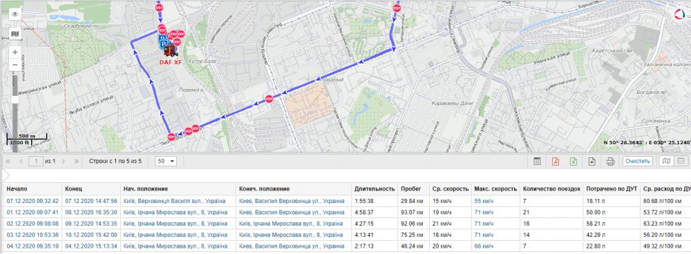 Система GPS с датчиком уровня топлива на DAF изображение 11