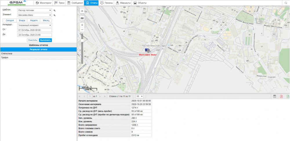Система слежения и контроля топлива для грузового фургона Mercedes-Benz изображение 13