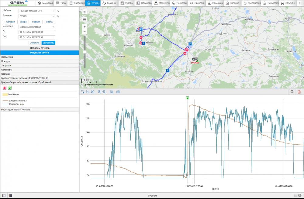 Мониторинг расхода топлива на IVECO EuroCargo 120E24 изображение 15