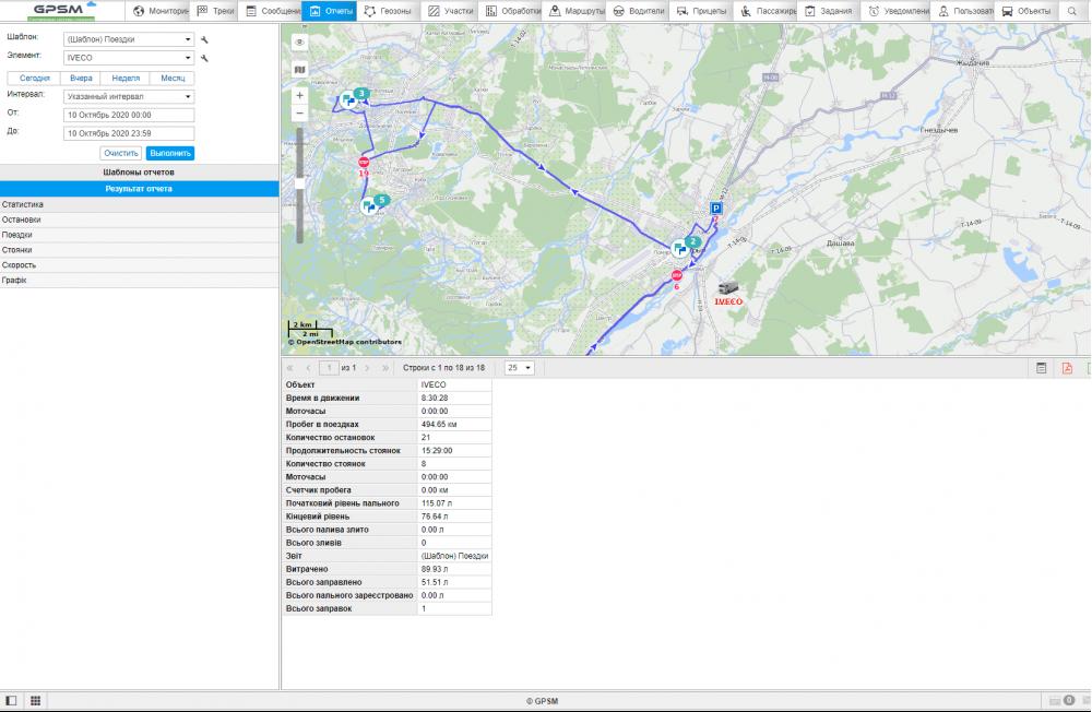 Мониторинг расхода топлива на IVECO EuroCargo 120E24 изображение 9