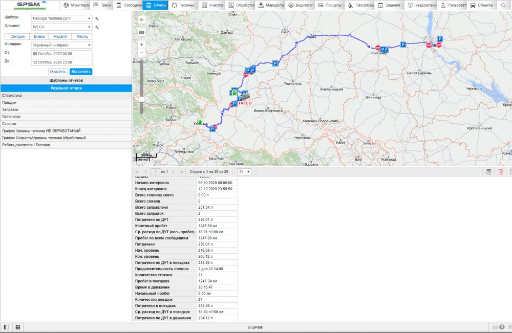 Мониторинг расхода топлива на IVECO EuroCargo 120E24 изображение 14