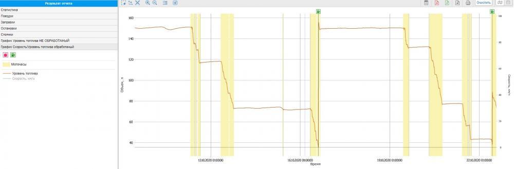 Установка GPS мониторинга + ДУТ на кран манипулятор изображение 17