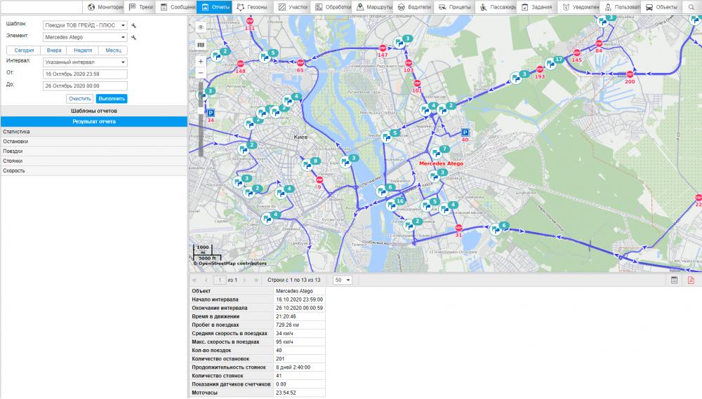 Установка GPS мониторинга + ДУТ на кран манипулятор изображение 12
