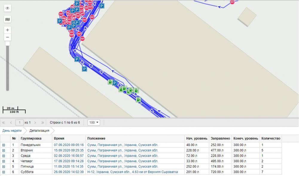 GPS + Датчик уровня топливного бака на MAN изображение 15