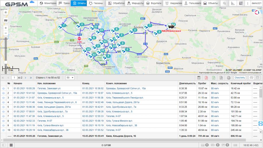 GPS мониторинг с контролем топлива на самосвал МАЗ изображение 8