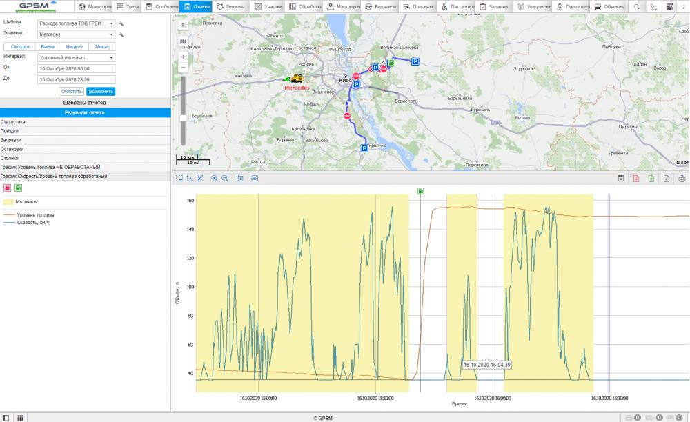 GPS контроль транспорта с датчиком уровня топлива изображение 17