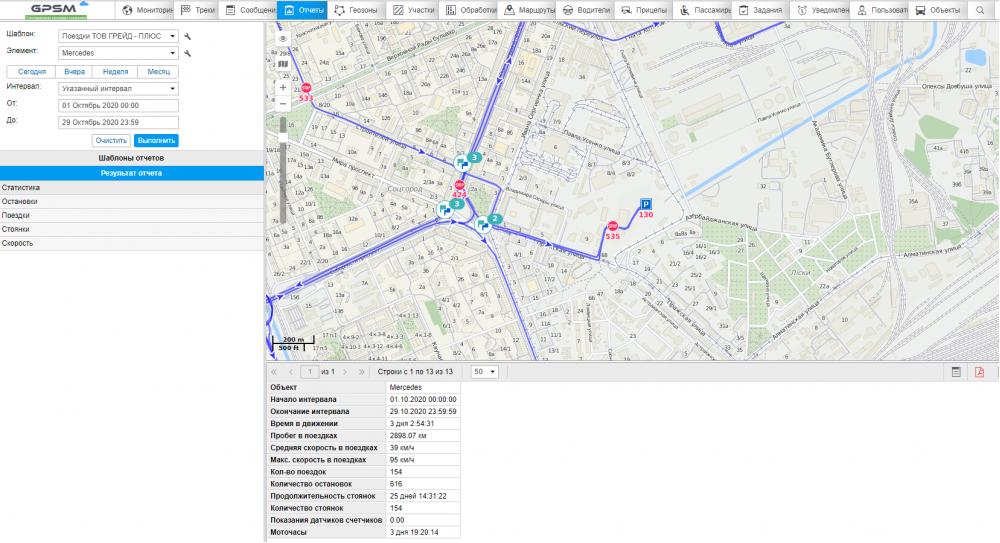 GPS контроль транспорта с датчиком уровня топлива изображение 11