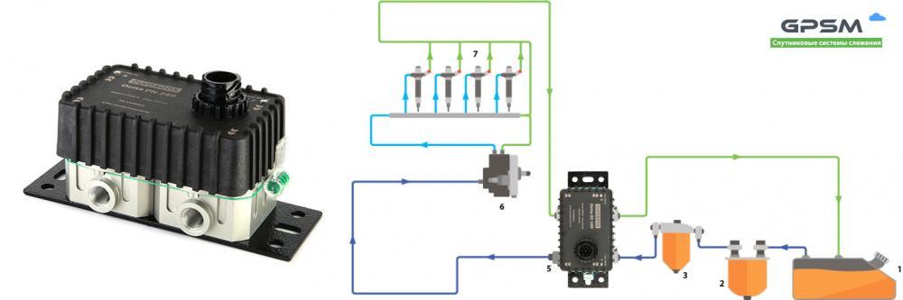 Датчики расхода топлива Eurosens | Установка расходомера изображение 2