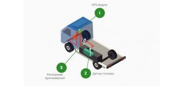 Датчики расхода топлива Eurosens | Установка расходомера