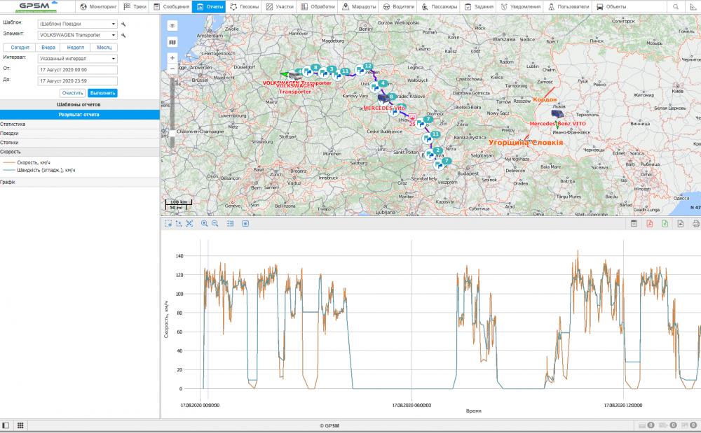 GPSM International – Мониторинг транспорта за границей, GPS трекер в роуминге изображение 7
