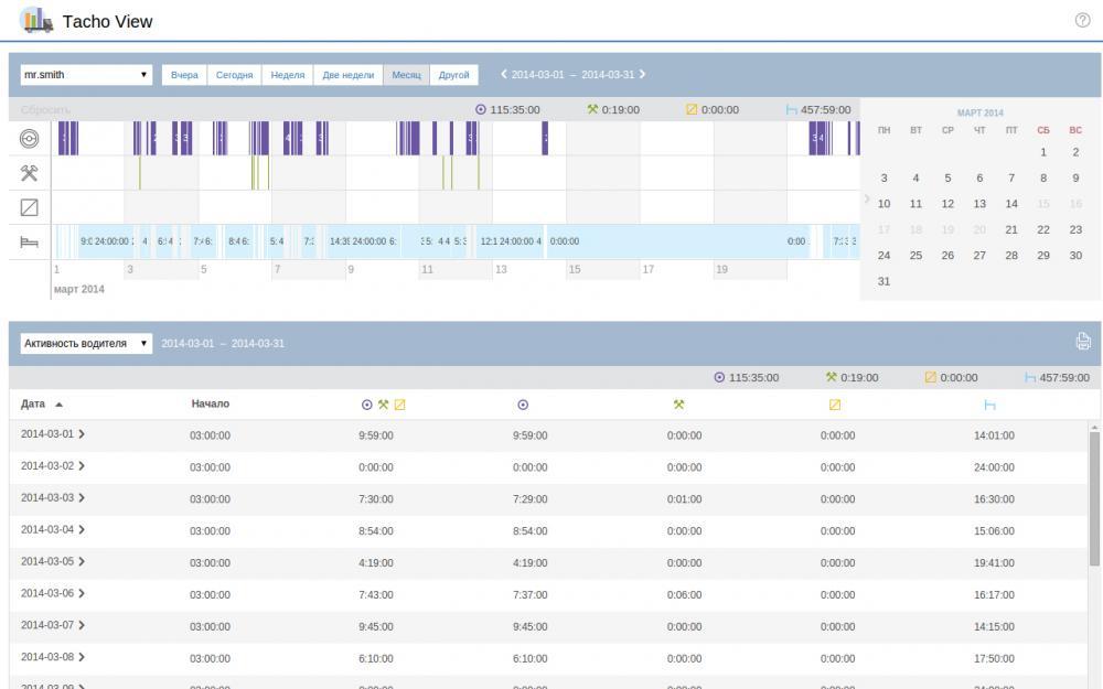 Tacho Manager ПО для подключения тахографа к системе мониторинга изображение 2