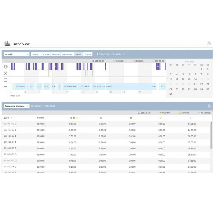 Tacho Manager ПО для подключения тахографа к системе мониторинга