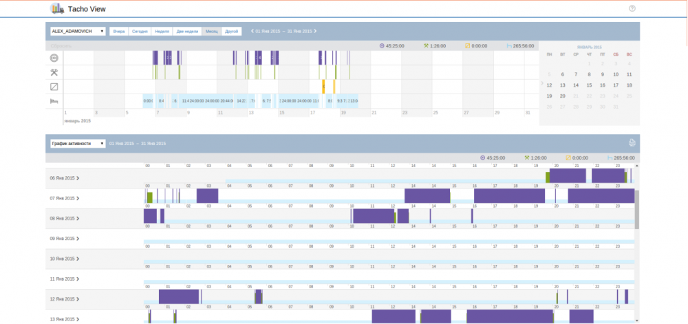 Tacho Manager ПО для подключения тахографа к системе мониторинга изображение 3