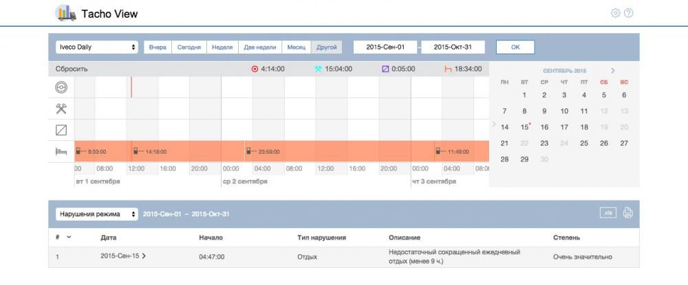 Tacho Manager ПО для подключения тахографа к системе мониторинга изображение 4