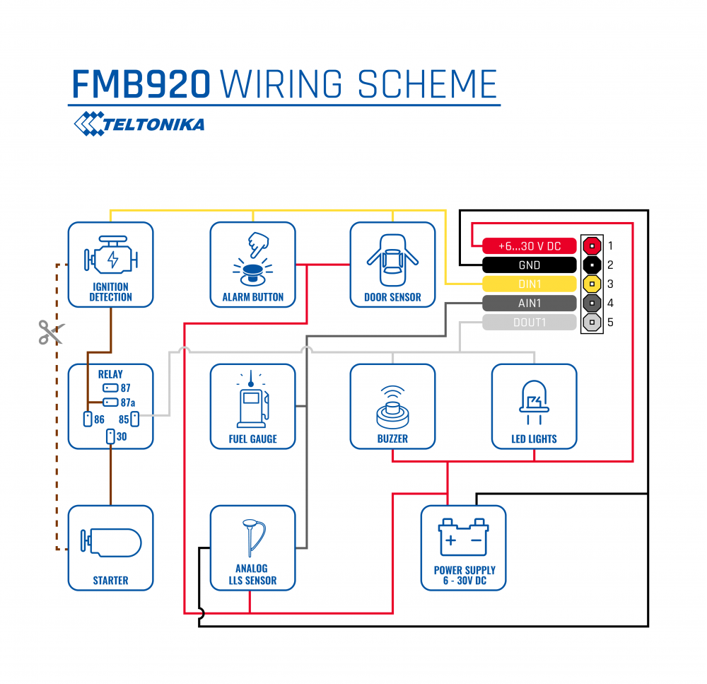 FMB920 изображение 4