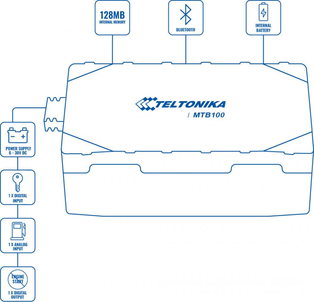 MTB100 изображение 2