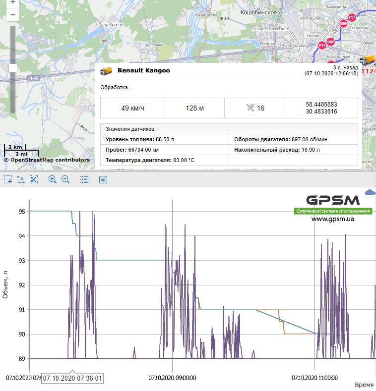 GPS контроль расхода топлива на легковом автомобиле с помощью бортового компьютера (CAN-шины) изображение 5