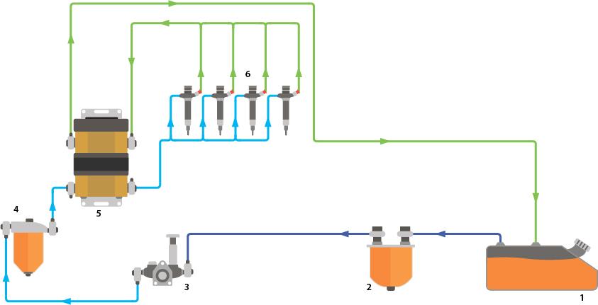 Контроль топлива на транспорте: 3 проверенных способа изображение 13