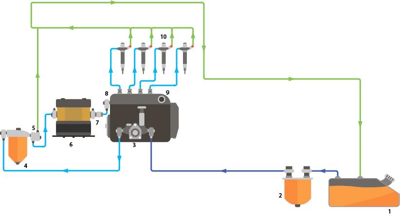 Контроль топлива на транспорте: 3 проверенных способа изображение 12