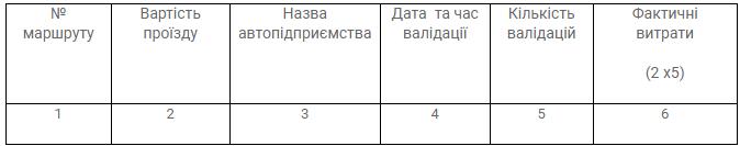 Отчеты программного обеспечения системы АСОП (автоматической системы оплаты проезда) изображение 5