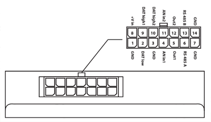 BI 520R TREK изображение 5