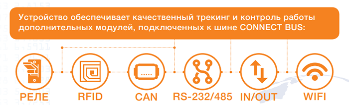 BI 810/820 CONNECT изображение 3