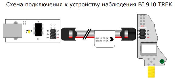 BI 910 TREK изображение 5