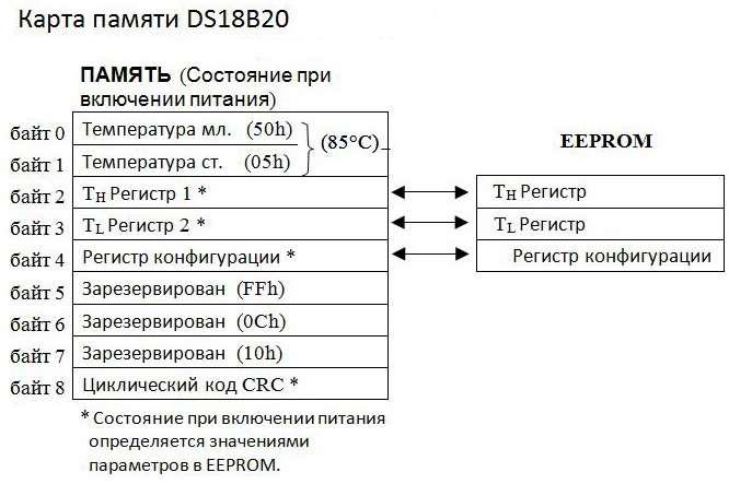 DS18B20 изображение 3