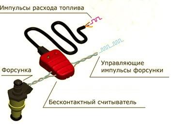 BI NOZZLE изображение 1