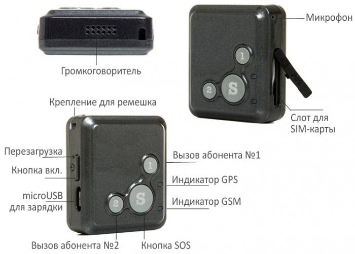GPS трекер GPSM U10 с SOS кнопкой изображение 1