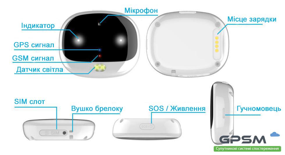 Миниатюрный GPS трекер GPSM U40 изображение 2