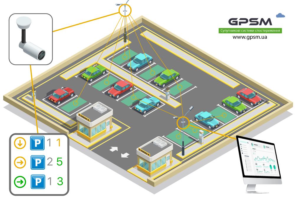 Система управления паркингом GPSM AI parking изображение 6