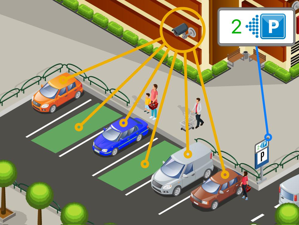 Система управления паркингом GPSM AI parking изображение 5