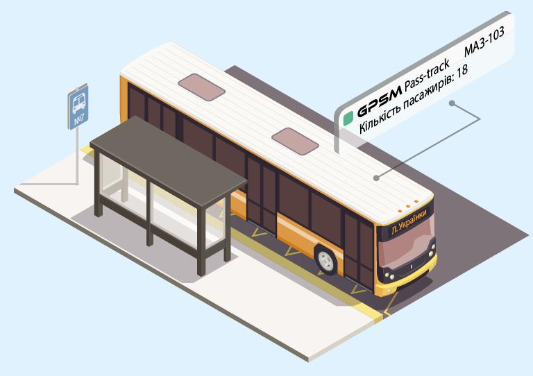 Система подсчёта пассажиров GPSM Pass-track изображение 1