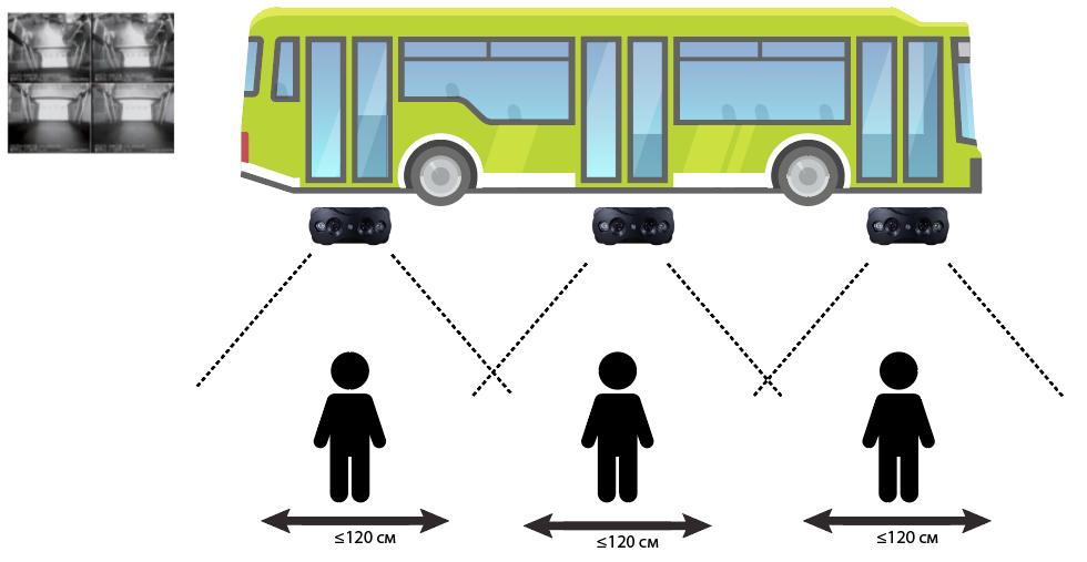 Видео система идентификации и подсчета пассажиров GPSM AutoVision изображение 4