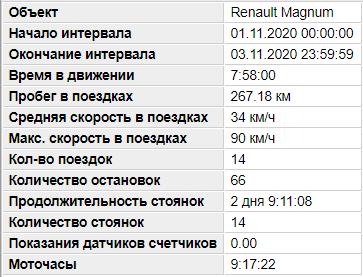 GPS мониторинг грузового транспорта Renault Magnum изображение 10