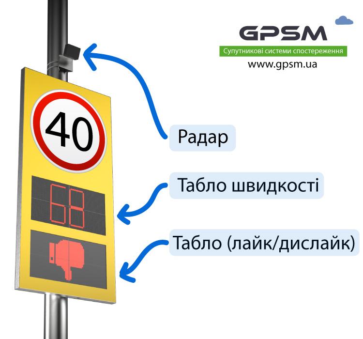 Табло контроля скорости SSR-2 изображение 4