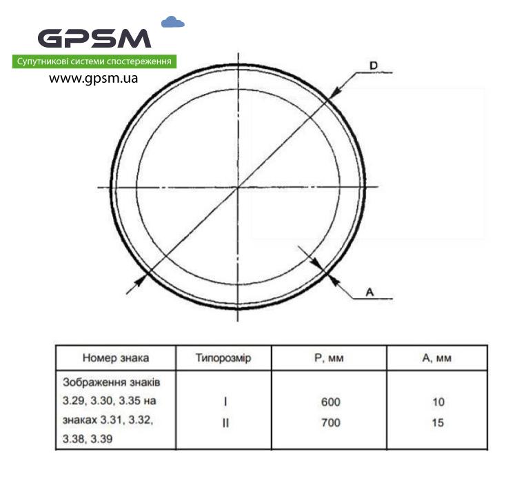 Табло контроля скорости SSR-2 изображение 10