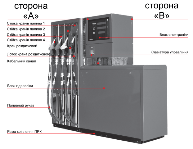 Шельф 200-4R LPG  изображение 1