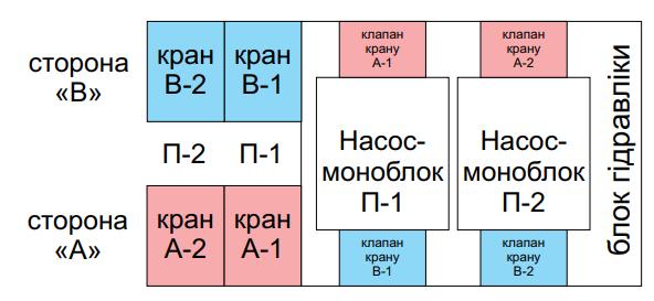 Шельф 200-2 изображение 2