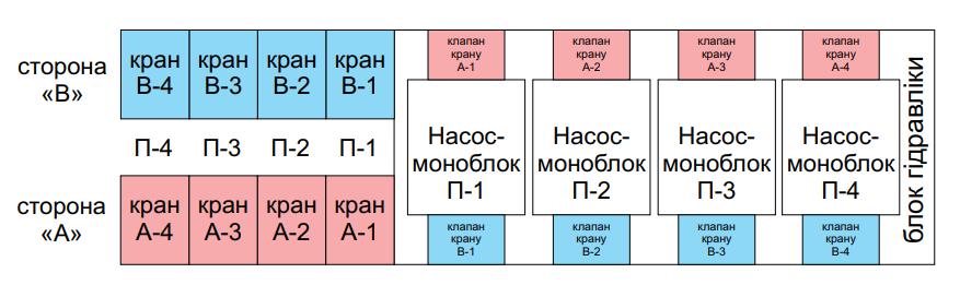 Шельф 200-4 изображение 2