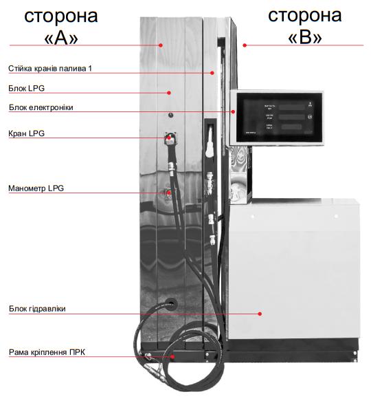 Шельф 200-1 LPG изображение 1