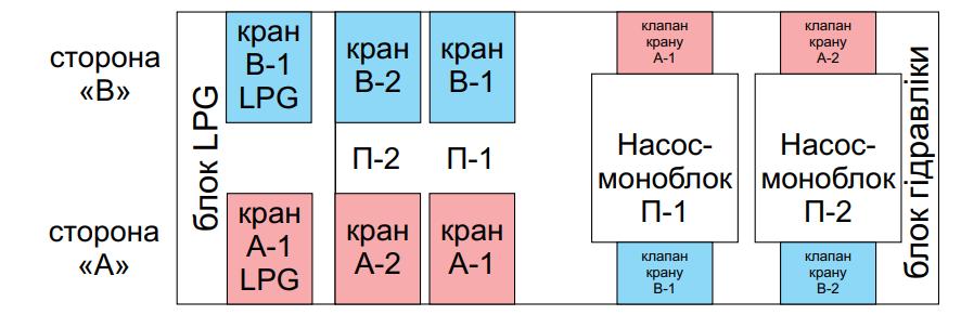 Шельф 200-2 LPG изображение 2