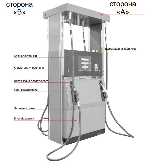 Шельф 300-2 LPG изображение 1