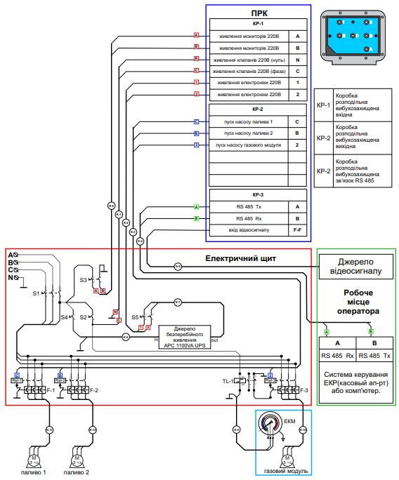 Шельф 200-2R LPG  изображение 2