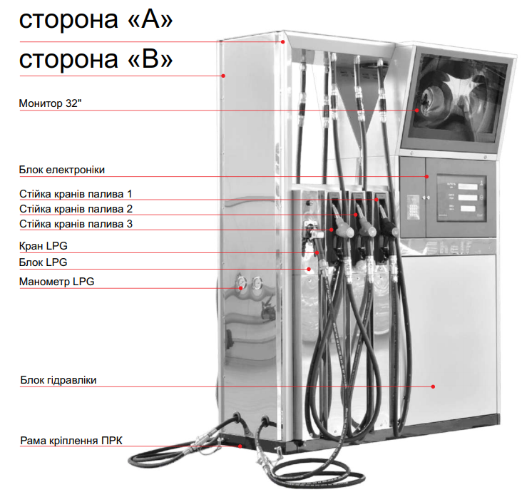 Шельф 300-3S LPG изображение 1