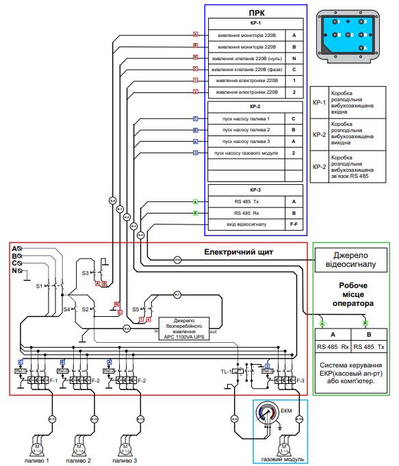 Шельф 200-3R LPG  изображение 2
